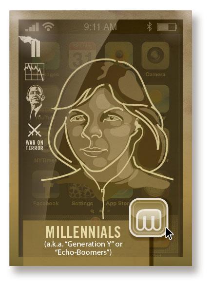 Millenials-Trading-card_433x587